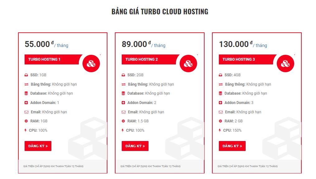 Turbo Cloud Hosting AZDIGI